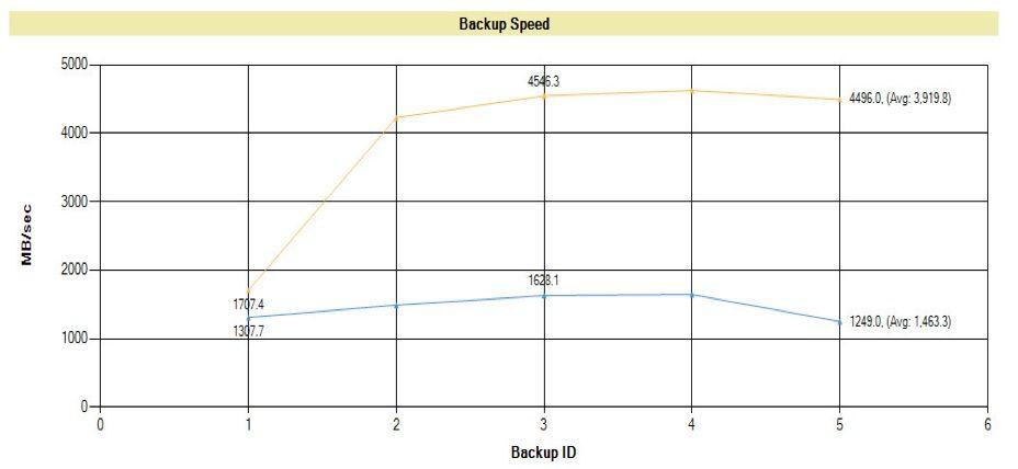 RMC Performance Diagram 3J.jpg