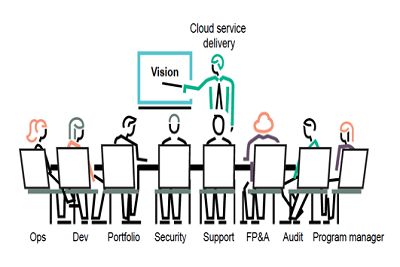 Cloud Service Delivery teaser.png