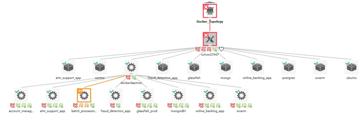 automated docker topology discovery.png