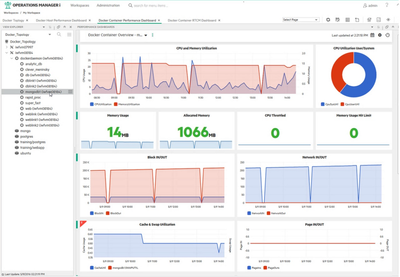 Docker Performance Metrics.png