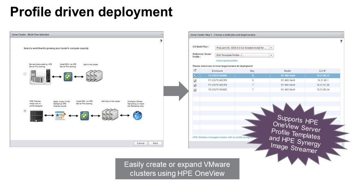 OV4VC Profile driven deployment.jpg