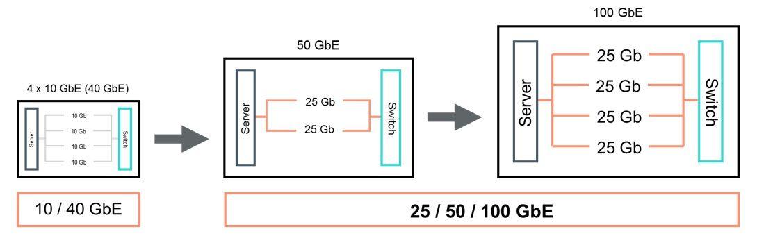 big data_networking.jpg