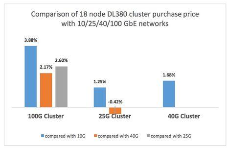 ProLiant_networking_big data.jpg