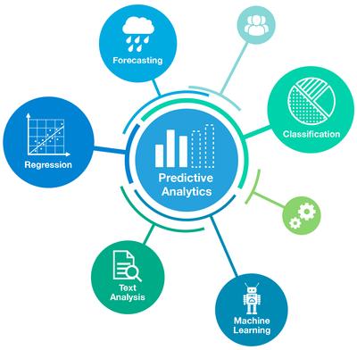 predictive-analytics-graphic.png