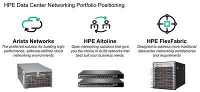 Data Center Networking pic.jpg