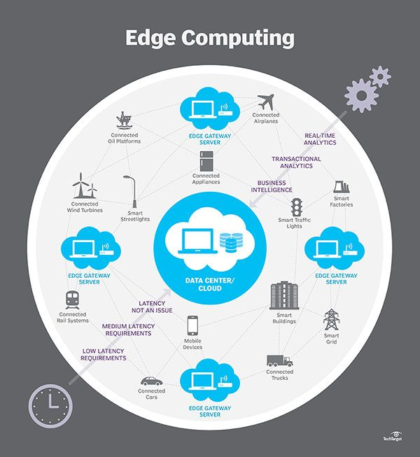 edgecomputing_desktop