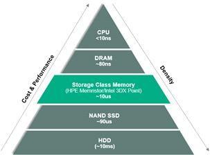 Hierarchie.jpg