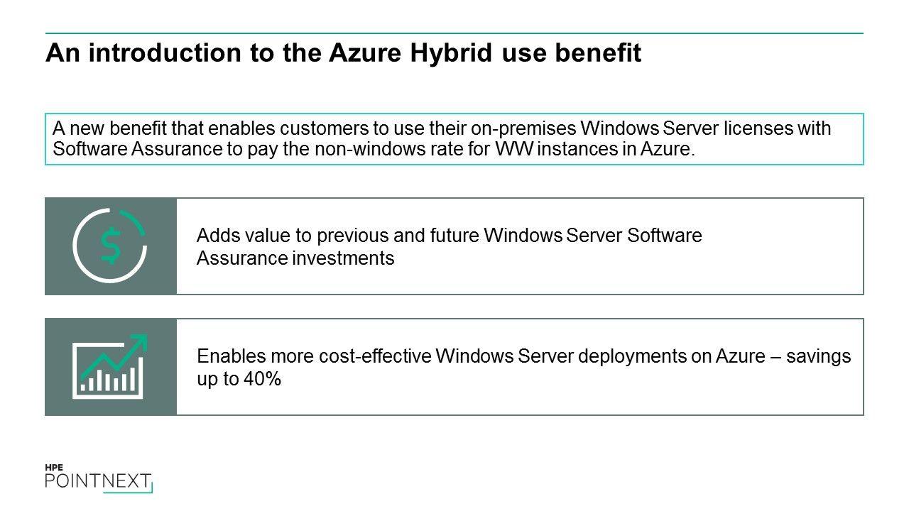Introduction to Azure hybrid use benefit