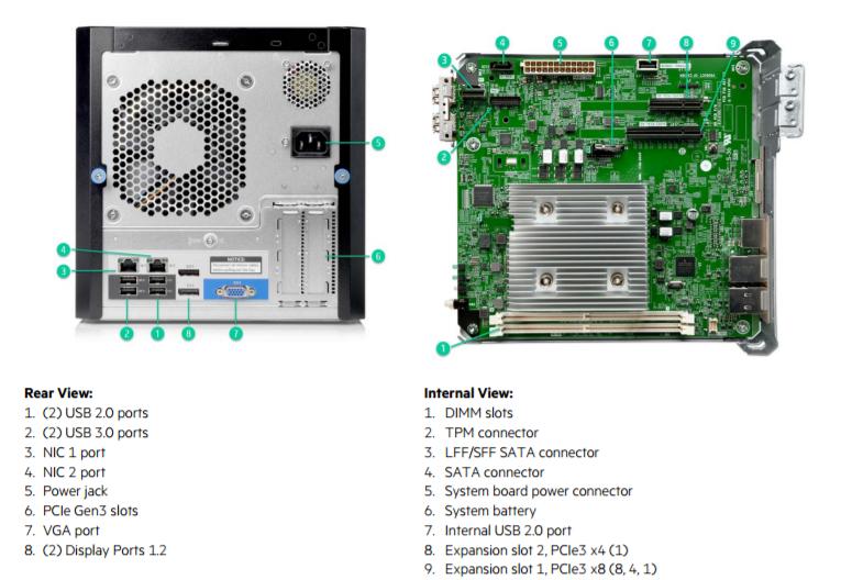 MicroServer Gen10 + Windows Server 2016 Essentials