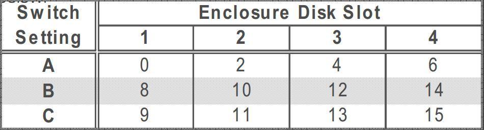 2017-07-10 16_22_17-Module 3 - Configuration.pdf - Foxit Reader.jpg