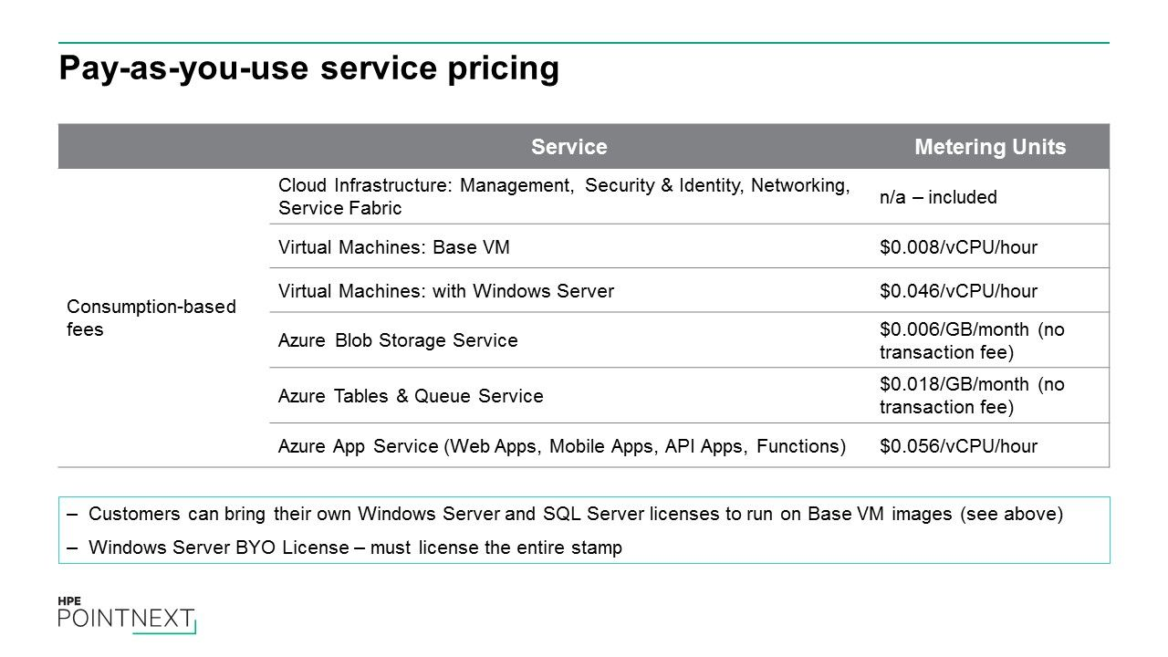 Pay-as-you-use service pricing