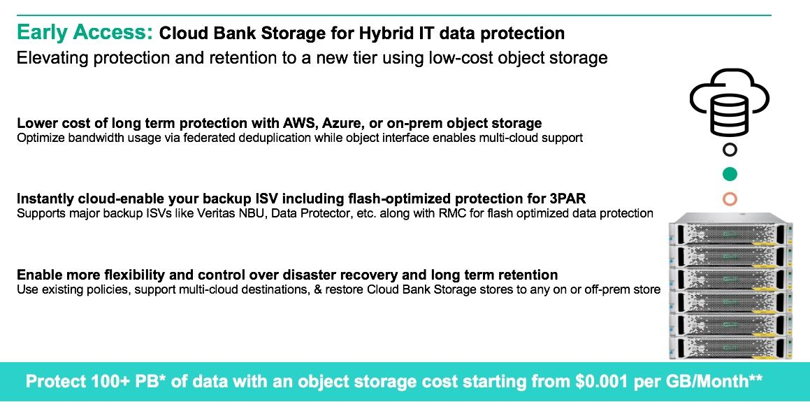 Cloug Bank Storage Hybrid IT.jpg