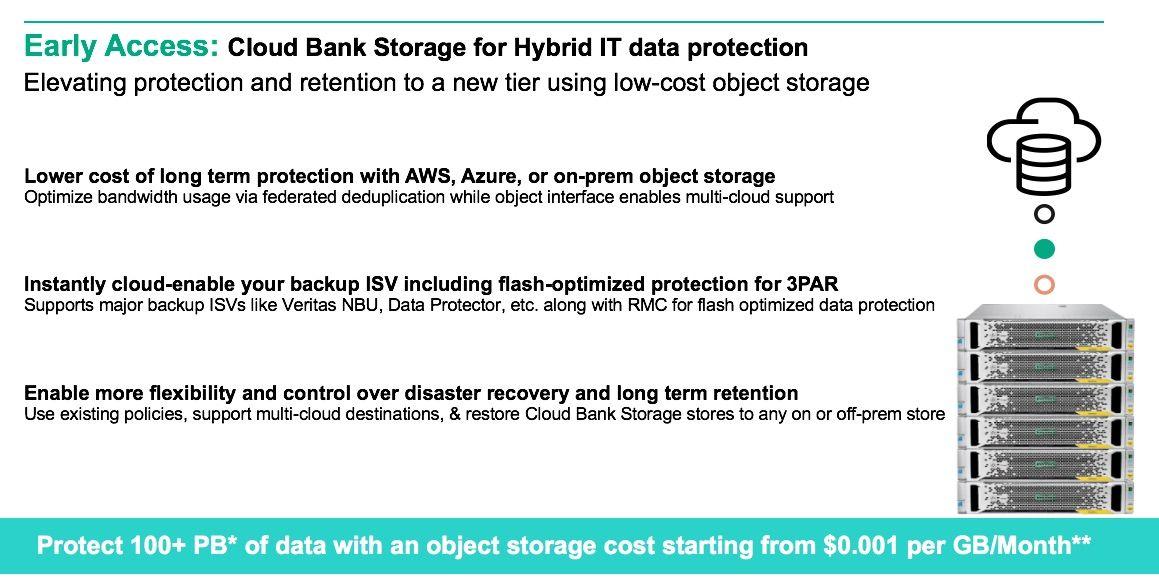 Cloug Bank Storage Hybrid IT.jpg