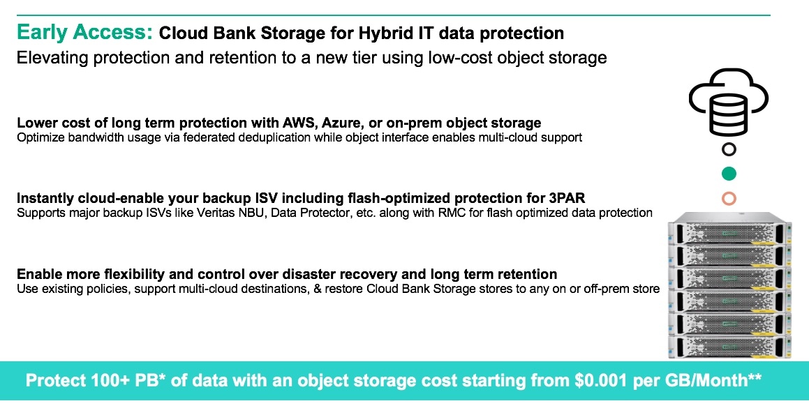 HPE StoreOnce CloudBank: A Data Protection Solution You Can