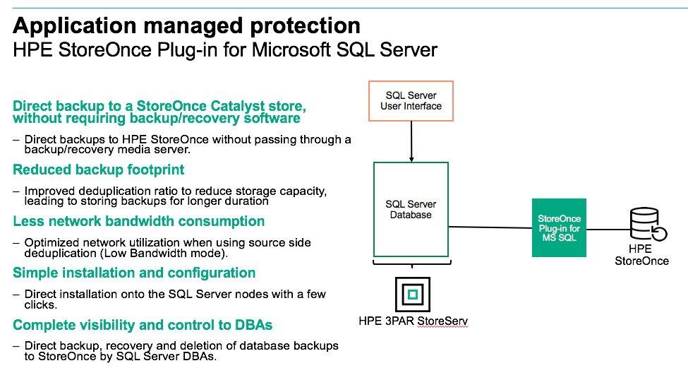 HPE StoreOnce Plug-in for Microsoft SQL Server.jpg