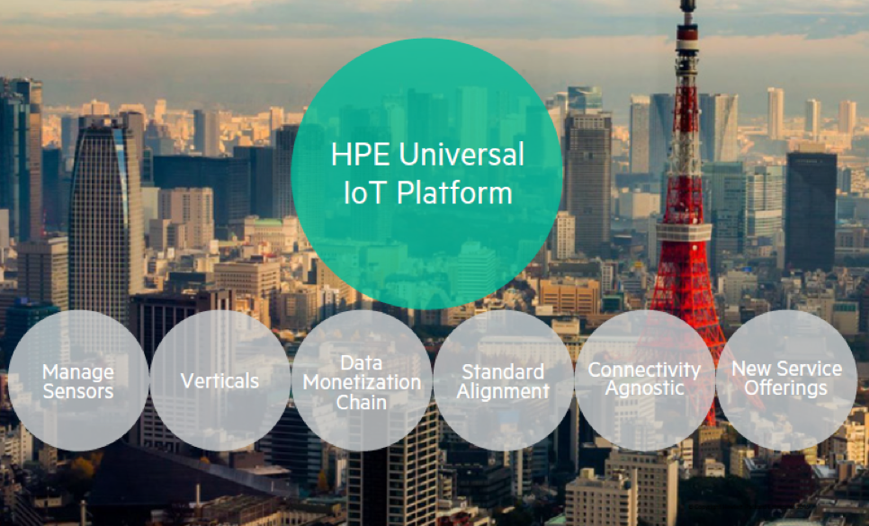 HPE UIoT is centric.png