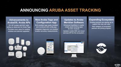 Aruba Asset Tracking.png