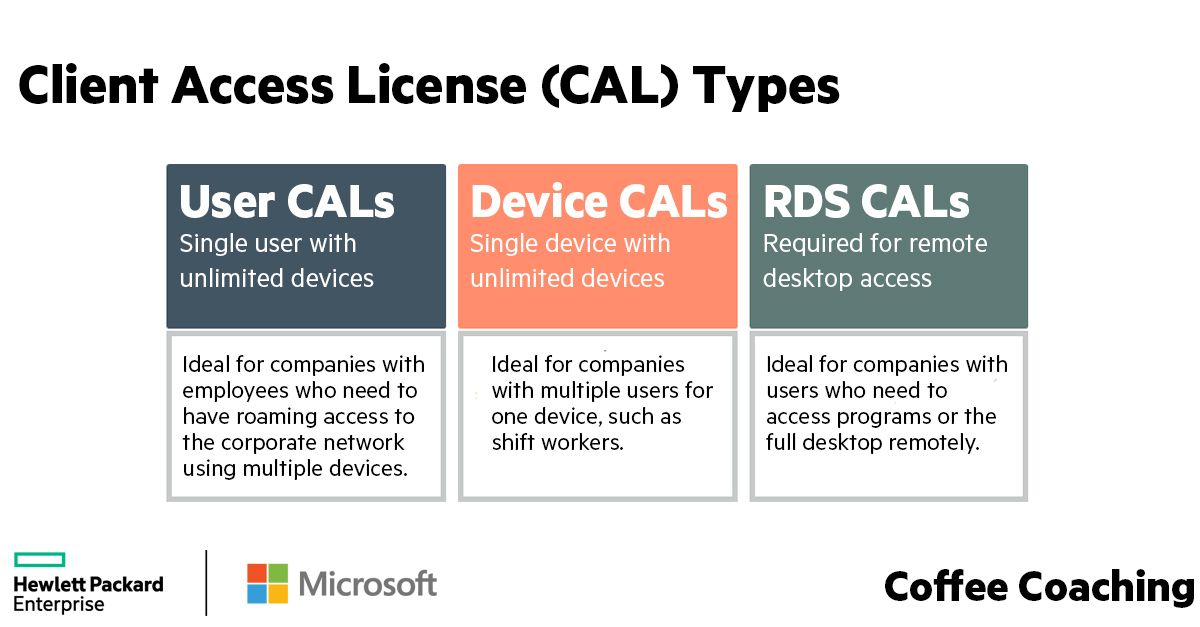 How to Install Client Access License (CAL) on Windows ...