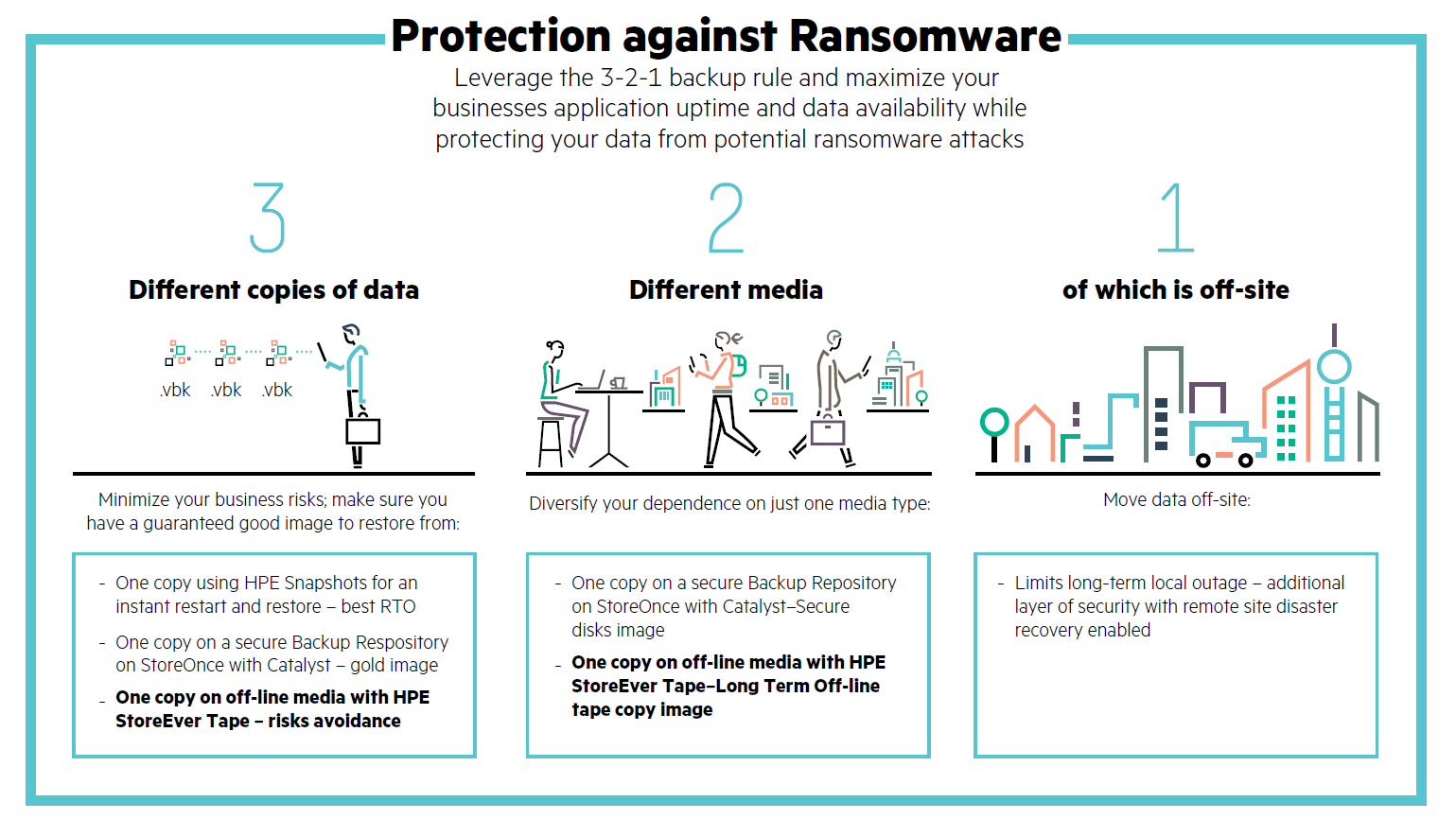 Protect against ransomware.png