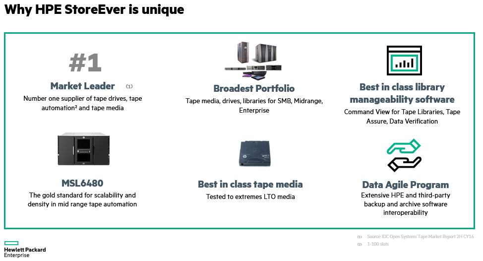Why HPE StoreEver is unique.png