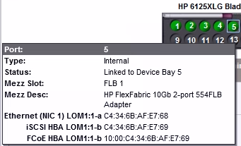 Moving a blade to a new C7000 with 6125XLG - Hewlett Packard