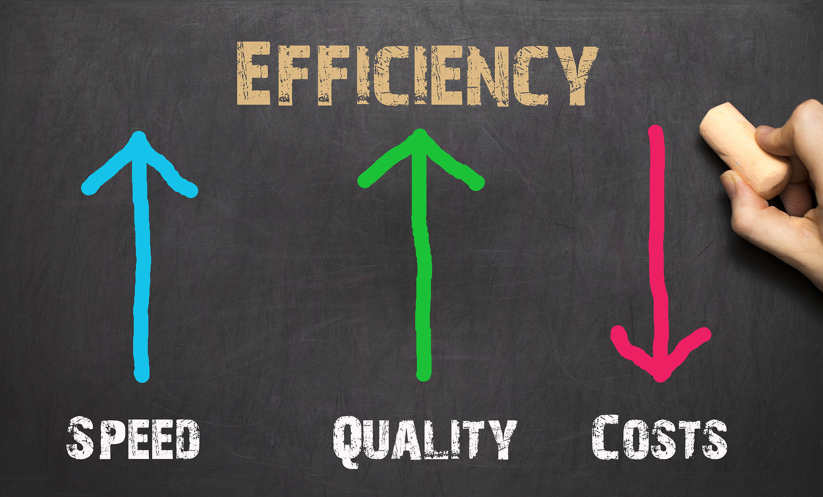 how hyperconverged efficiency allows it teams to t