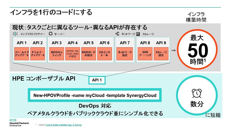 Unified API.jpg