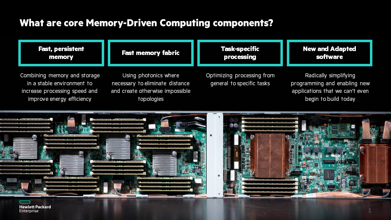 Core Memory-Driven Computing components.png