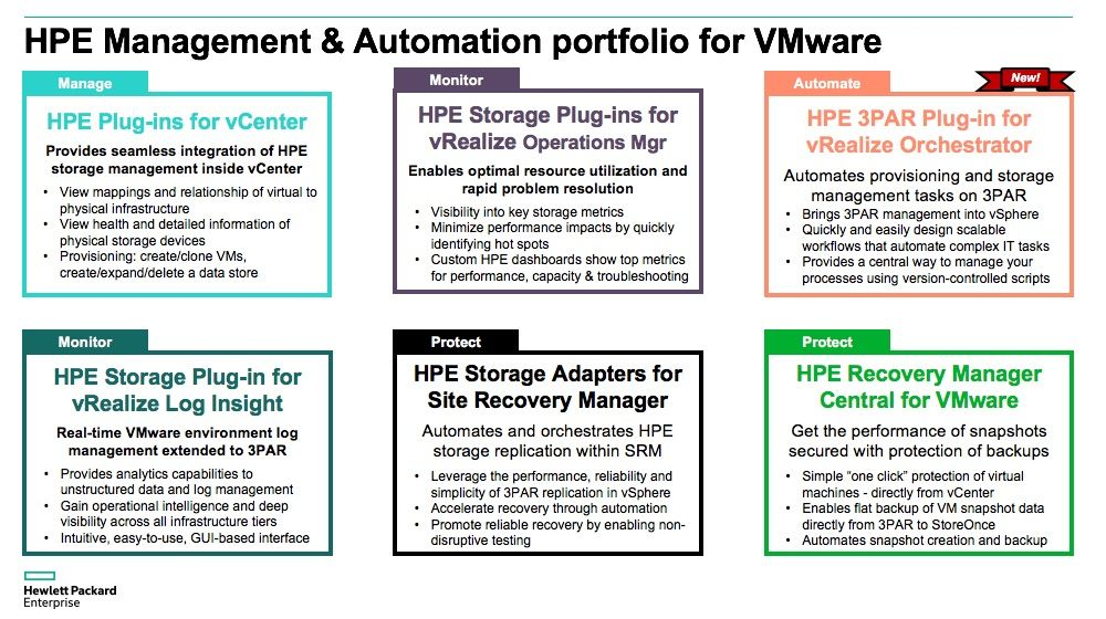 HPE Management Automation Portfolio VMware.jpg