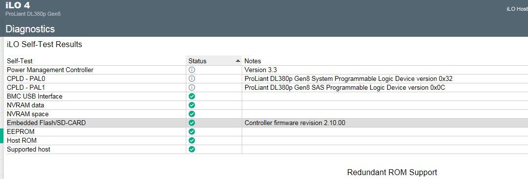 HP ProLiant MicroServer Gen8 iLO 3/4 Channel Interface New