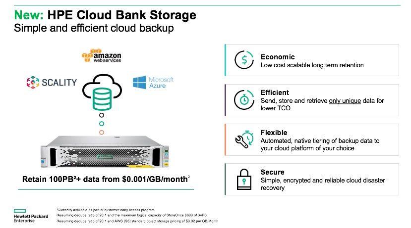 HPE Cloud Bank Storage.jpg
