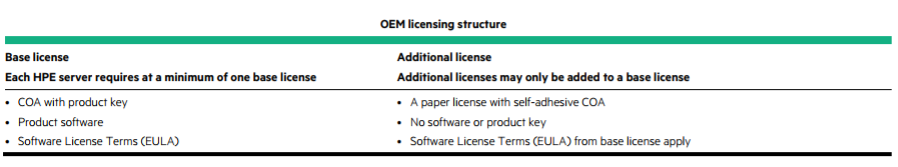 OEM licensing structure.png